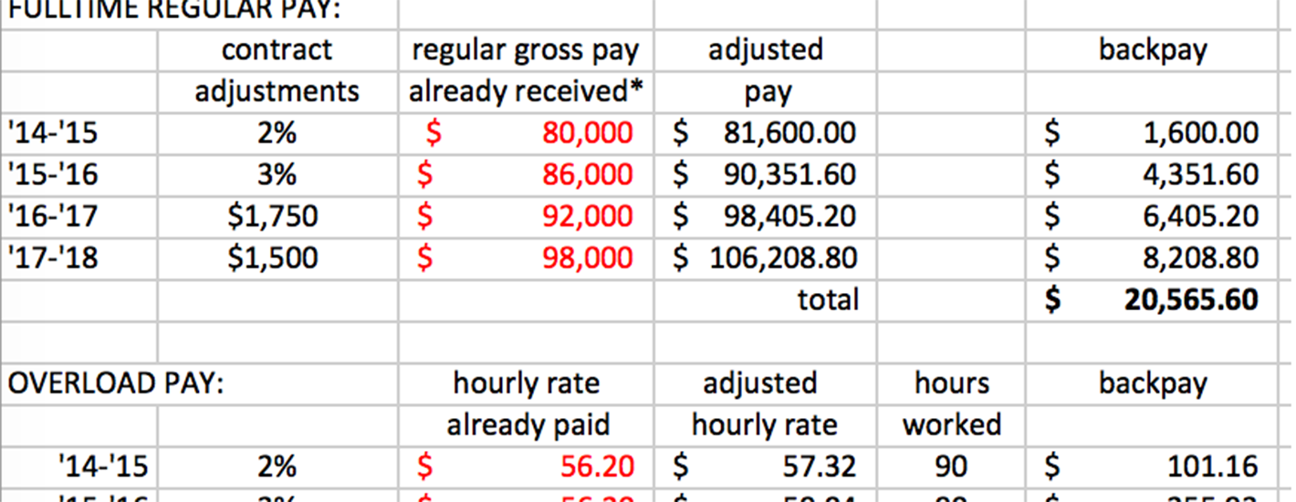 Retroactive Pay Calculator